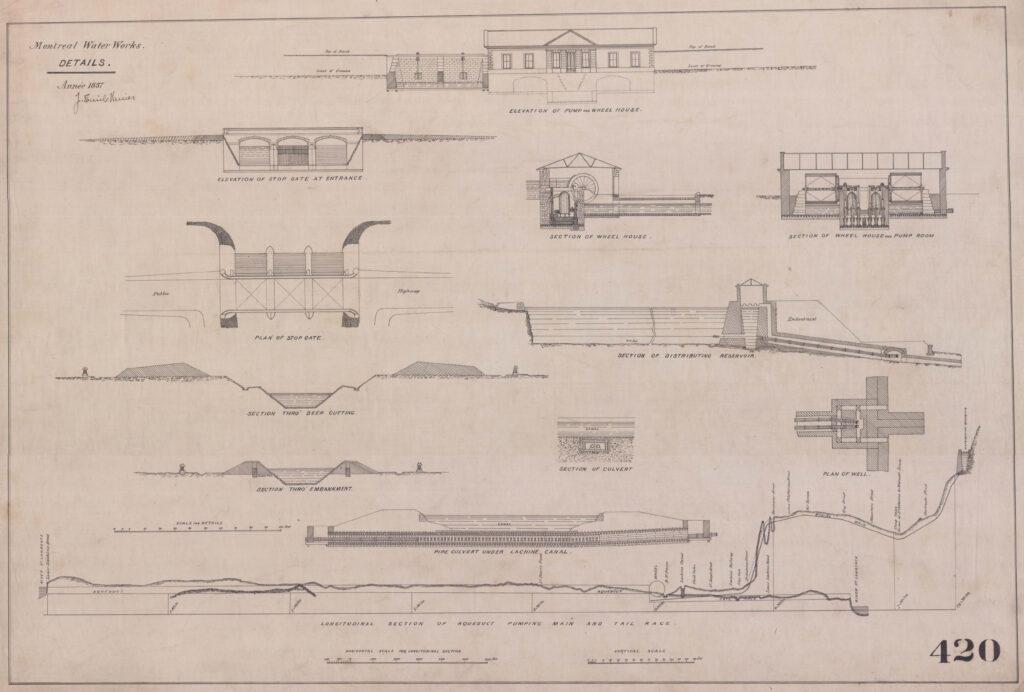 Plans projetés de l'aqueduc en 1857